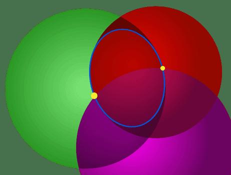 imagen de interseccion